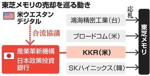 WD、「日米連合」への合流協議 東芝メモリ売却めぐり