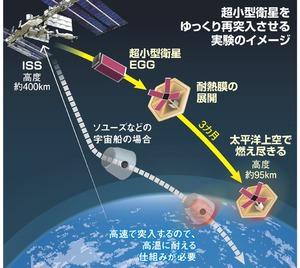 原理は「Zガンダム」装置 超小型衛星、再突入実験成功