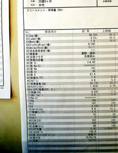 不妊治療中は腎臓の機能を示す数値…