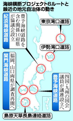 東九州自動車道建設推進委員会 ...