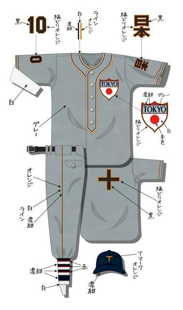 1935年の大日本東京野球 ...