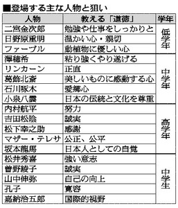 松井秀喜は何故開花しなかったのか?2YouTube動画>29本 ニコニコ動画>1本 ->画像>39枚