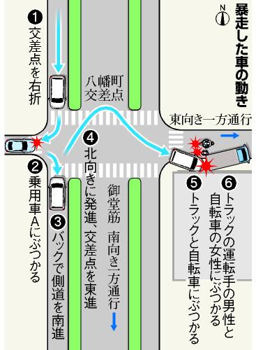 【大阪】御堂筋交差点で車が暴走 30代の女性意識不明の重体YouTube動画>1本 ->画像>18枚