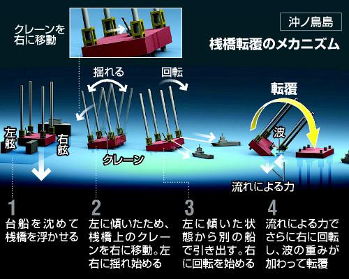 沖ノ鳥島に関するトピックス ... : 日本地図 拡大 : 日本