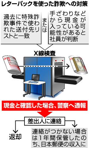 【社会】レターパック、詐欺対策強化 X線検査で現金なら通報 ...