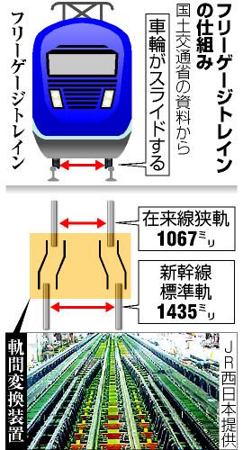 北陸新幹線、フリーゲージ試験を10月開始 JR西