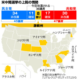 アメリカ中間選挙2014【開票速報】:朝日新聞デジタル