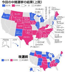 今回の中間選挙の結果(上院)
