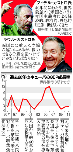 Images of 複数政党制 - Japanes...