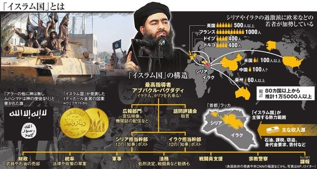 イスラム国とは