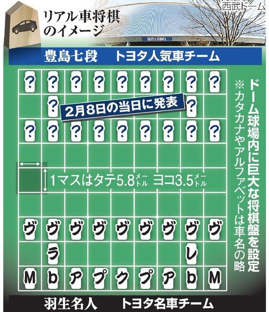 球場に将棋盤、リアル車で対局 ... : 将棋盤 印刷 : 印刷