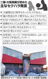 二審・大阪高裁が認めた主なセクハラ発言