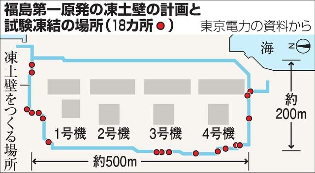 福島第一原発の凍土壁の計画と試験凍結の場所