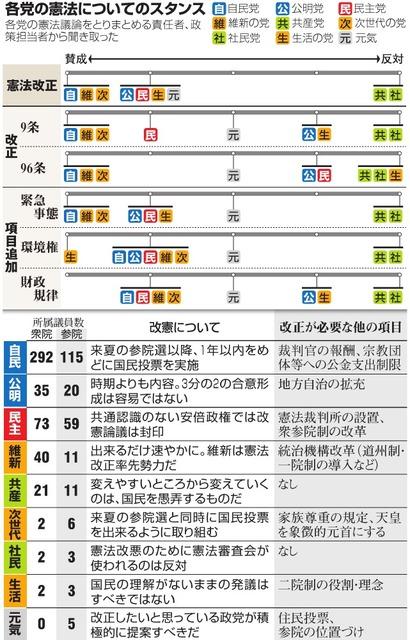 渡辺哲の画像 p1_34
