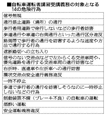 自転車の 朝日自転車 : ... 自転車マナー向上を:朝日新聞