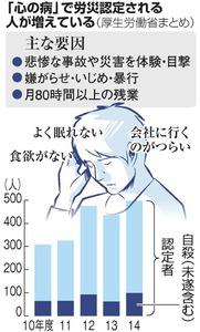 「心の病」で労災認定される人が増えている(厚生労働省まとめ)