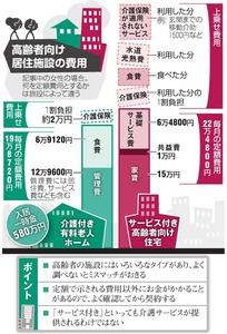 高齢者向け居住施設の費用/ポイント