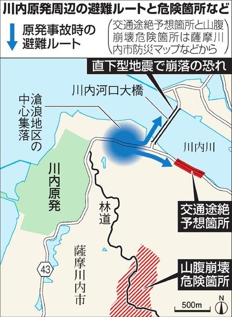 川内原発周辺の避難ルートと危険箇所など