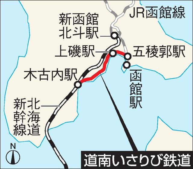 道南いさりび鉄道の地図