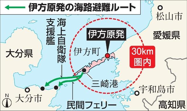 伊方原発の海路避難ルート