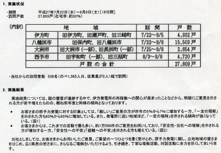 四国電力が9月に公表した資料の一部