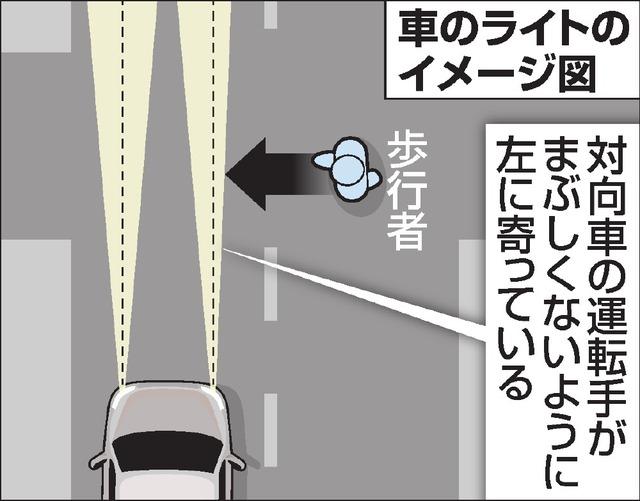 車のライトのイメージ図