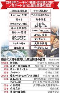 2015年ユーキャン新語・流行語大賞にノミネートされた政治関連の言葉