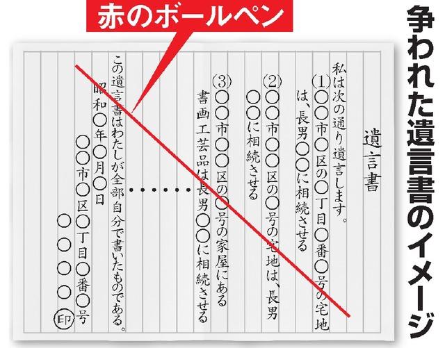 赤ボールペンで斜線の遺言書は「無効」 最高裁が判断:朝日新聞デジタル