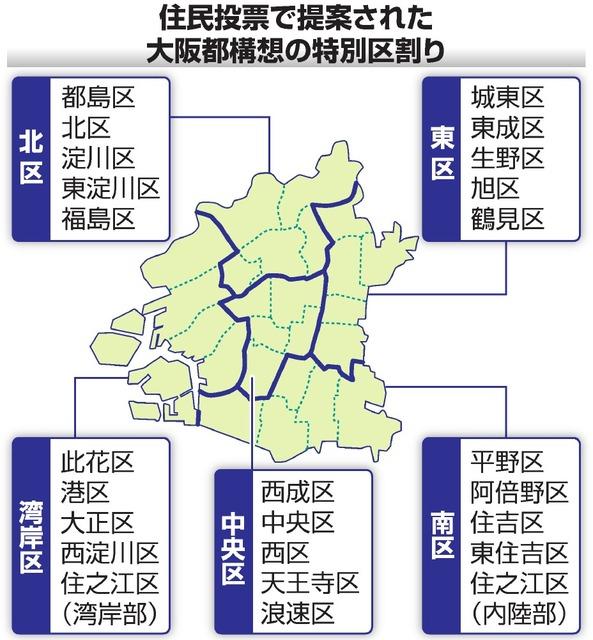 住民投票で提案された大阪都構想の特別区割り