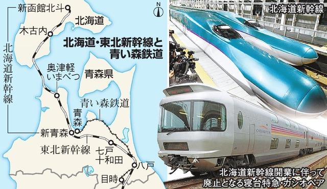 北海道・東北新幹線と青い森鉄道