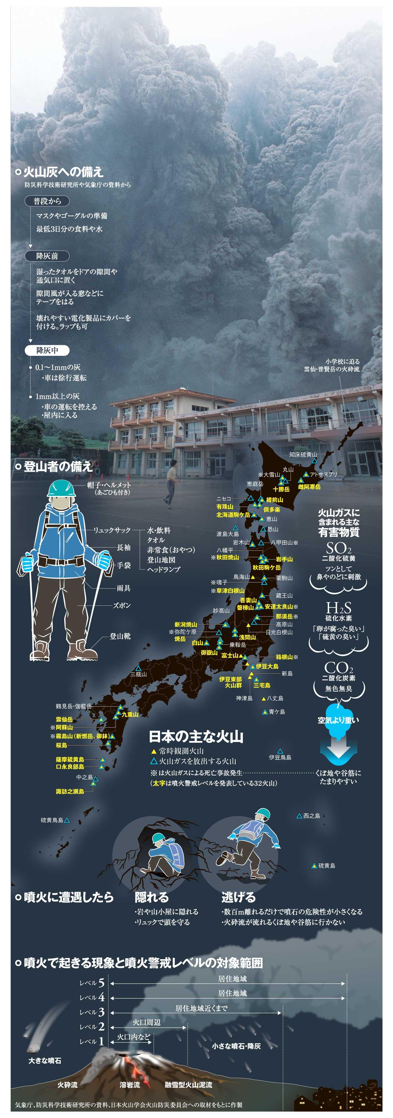 グラフィック・加藤啓太郎