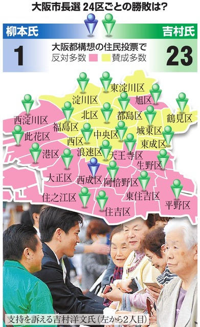 大阪市長選、24区ごとの勝敗は?