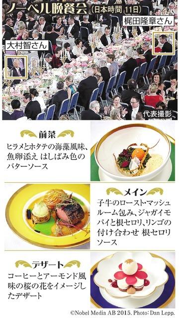 晩餐会のメニュー
