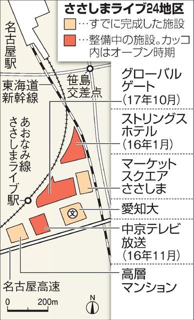 ささしまライブ24地区の地図