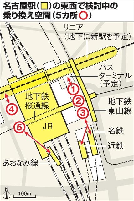 名古屋駅の東西で検討中の乗り換え空間
