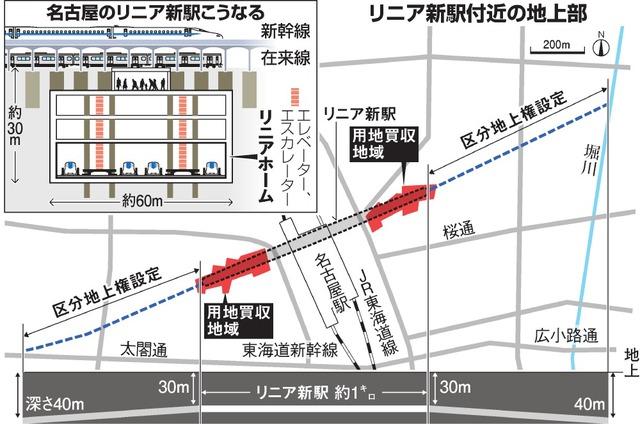 名古屋のリニア新駅周辺の地図