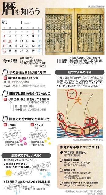 暦を知ろう<グラフィック・甲斐規裕>