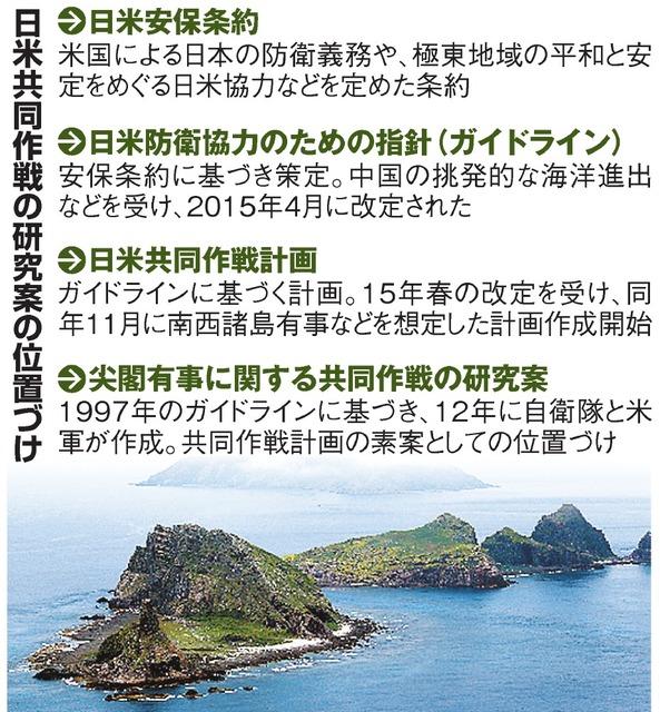 日米共同作戦の研究案の位置づけ