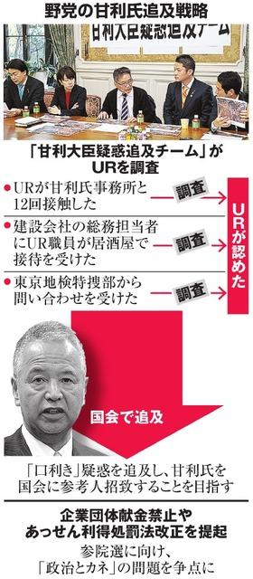 野党の甘利氏追及戦略
