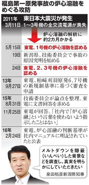 福島第一原発事故の炉心溶融をめぐる攻防
