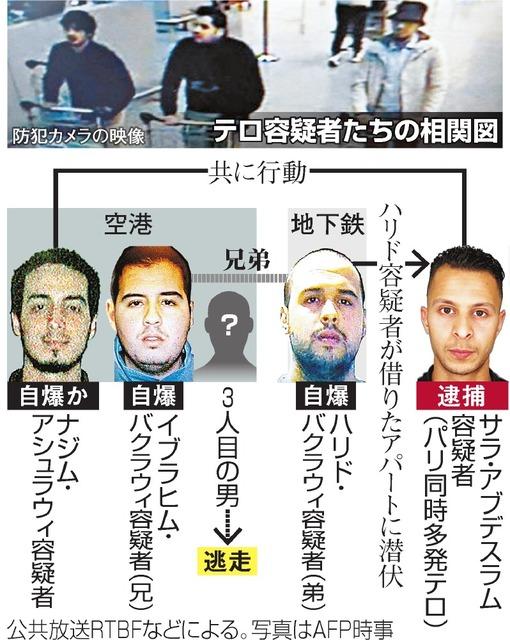 テロ容疑者たちの相関図