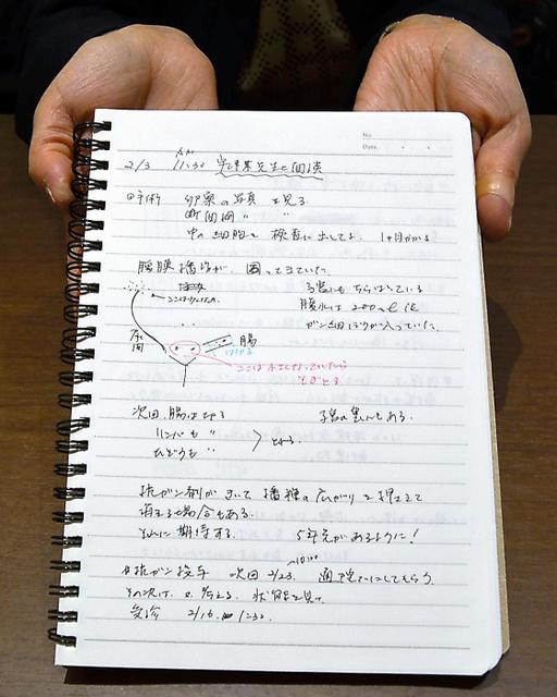 卵巣がんの治療に関する医師からの説明や、アドバイスをメモしたノート