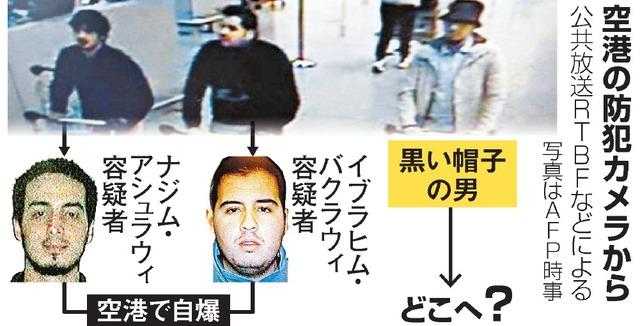 空港の防犯カメラから