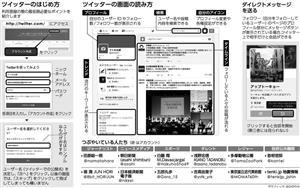 ツイッターのはじめ方/ツイッターの画面の読み方/ダイレクトメッセージを送る/つぶやいている人たち<グラフィック・なかのりか>