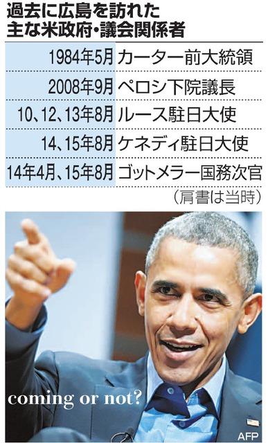 過去に広島を訪れた主な米政府・議会関係者