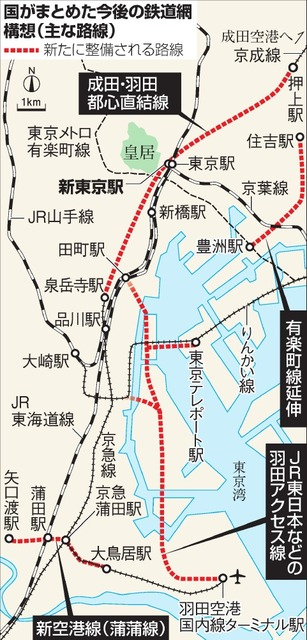 国がまとめた今後の鉄道網構想