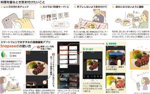 料理を撮るとき気を付けたいこと/スマートフォンでおすすめの画像編集アプリ「Snapseed」の使い方<グラフィック・なかのりか>