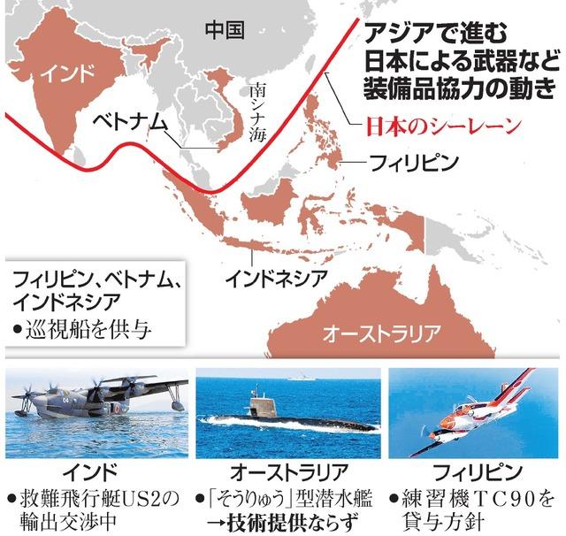 アジアで進む日本による武器など装備品協力の動き