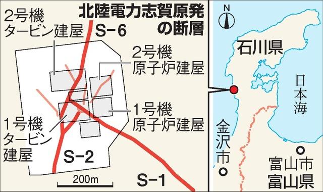 北陸電力志賀原発の断層