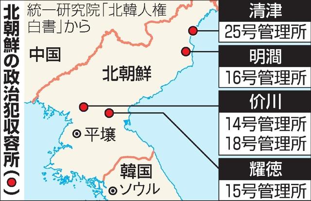 北朝鮮の政治犯収容所